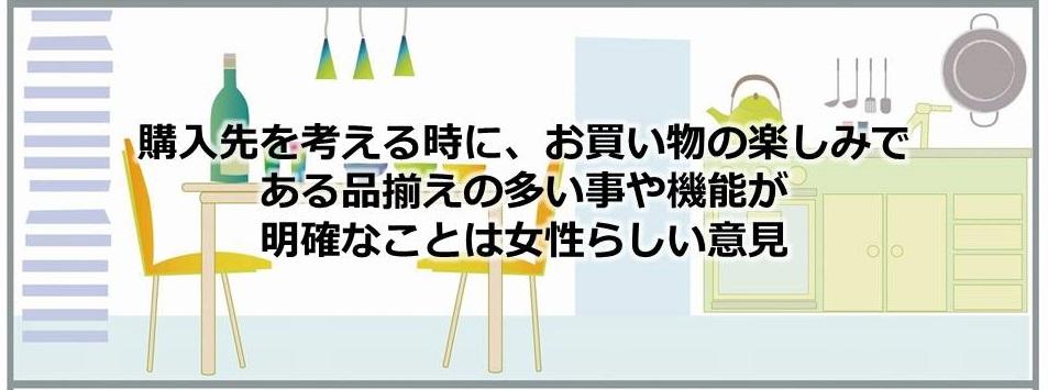 2014.11「キッチン用品」アンケート集計